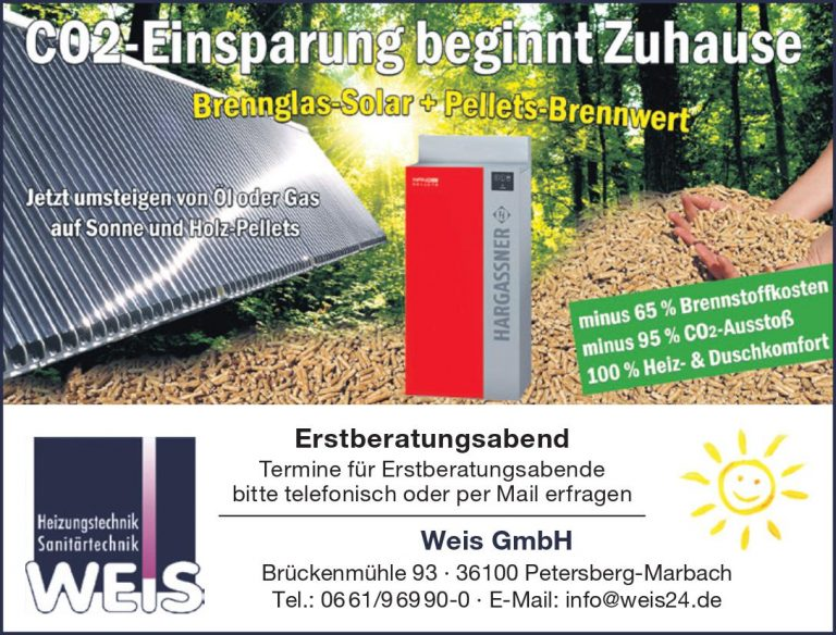 CO2 Einsparung beginnt Zuhause